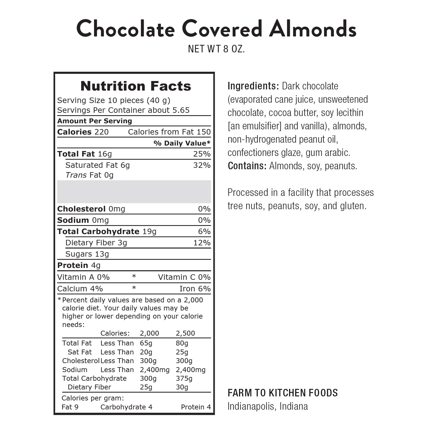 Almonds, Chocolate Covered