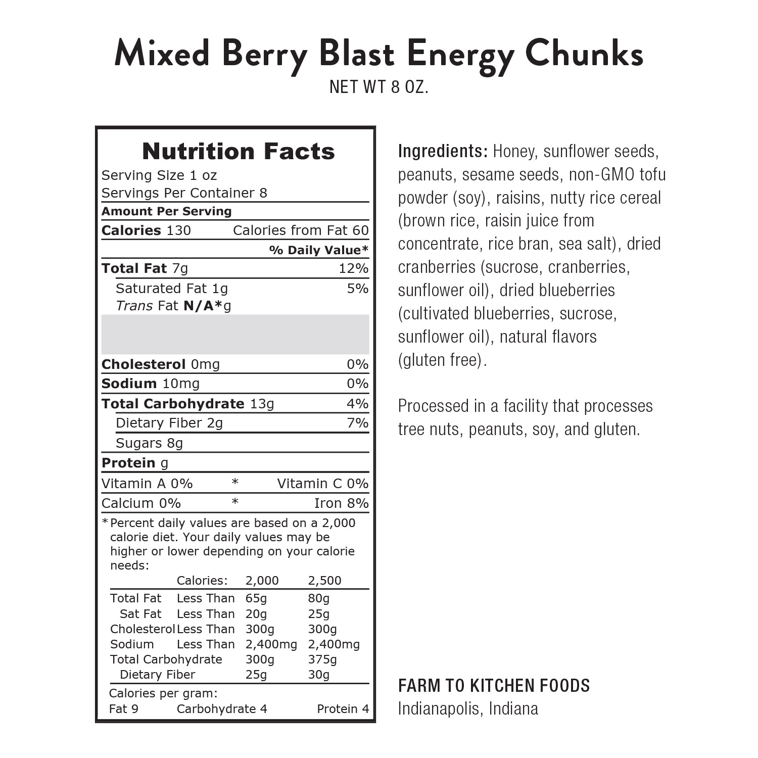 Energy Chunks, Mixed Berry Blast